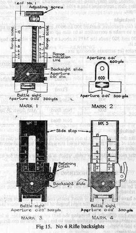 Modelli di diottra per fucile Enfield No.4