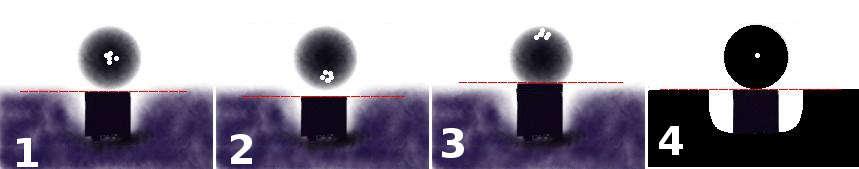 Allineamento mirino / tacca di mira per correzione posizione rosata