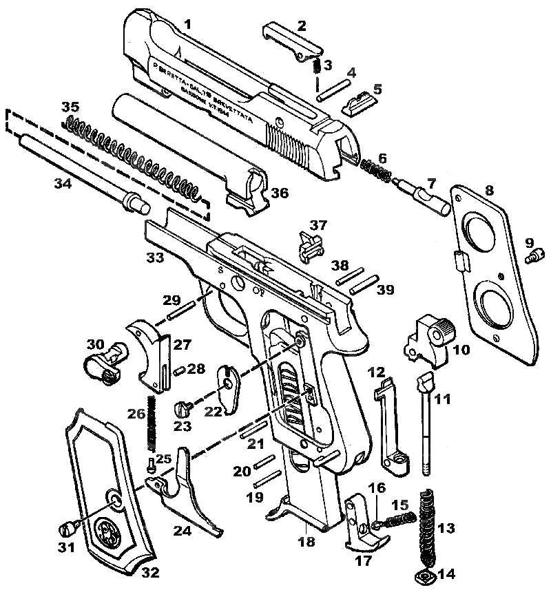 Schema parti pistola beretta 34