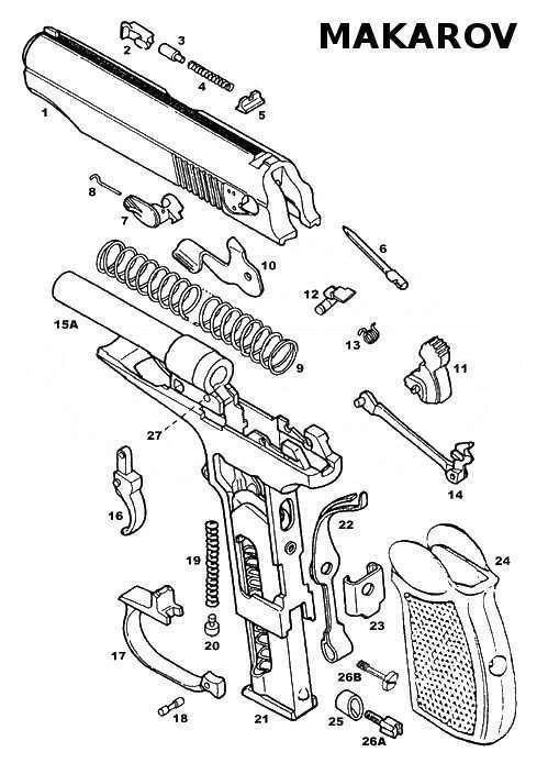 Schema parti di ricambio pistola Makarov